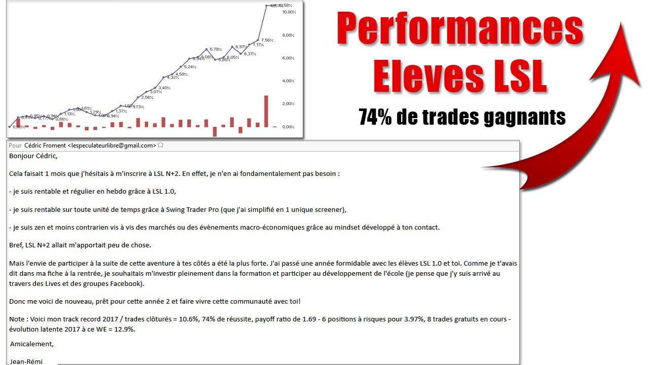 Jean avis & performance LSL Le speculateur libre