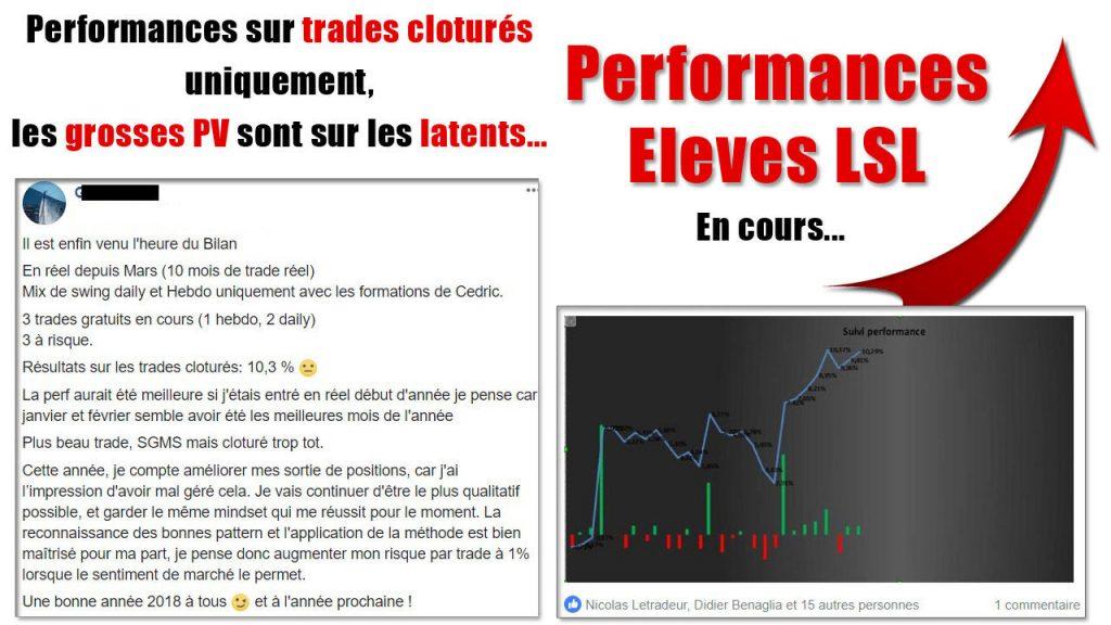 Gilles avis & performance LSL Le speculateur libre